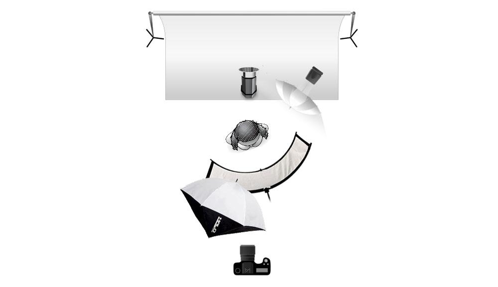 Lighting-Diagram-Eyelighter
